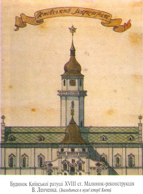 19/5000 Dom Kiyevskoy ratushi House of the Kiev Town Hall